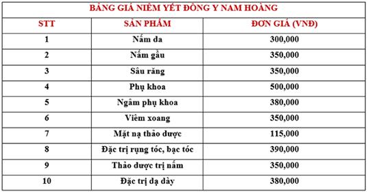 Bảng giá thuốc Đông y Nam Hoàng