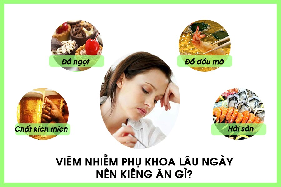 viêm nhiễm phụ khoa lâu ngày nên kiêng ăn gì
