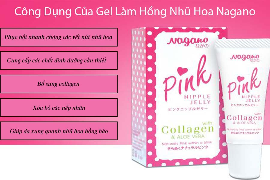 Công dụng gel làm hồng nhũ hoa