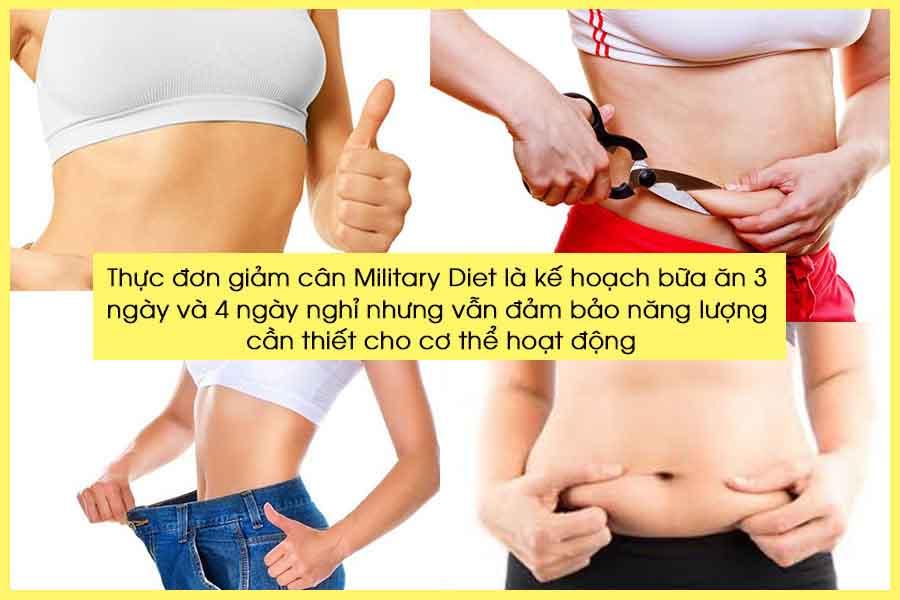 Thực đơn Military Diet