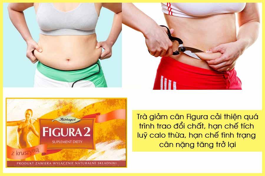 Trà giảm cân Figura